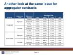 another look at the same issue for aggregator contracts