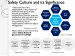 safety culture and its significance