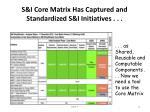 s i core matrix has captured and standardized s i initiatives