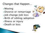 changes that happen