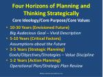 four horizons of planning and thinking strategically
