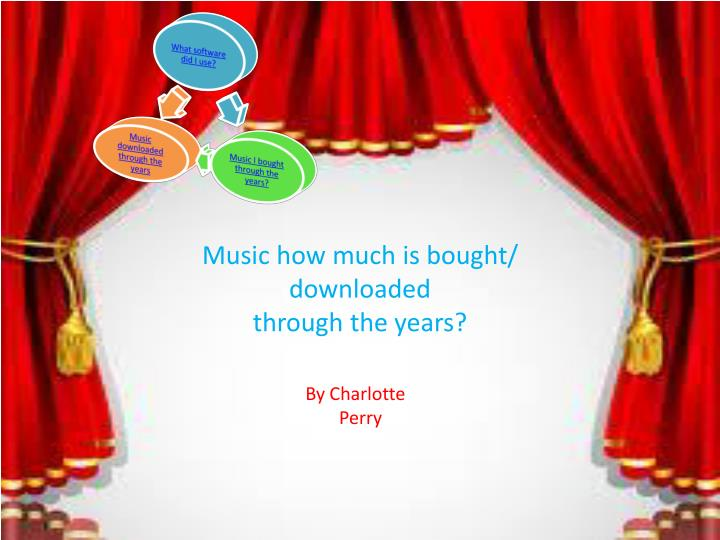 music how much is bought downloaded through the years n.