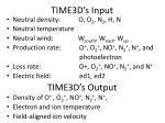 time3d s input