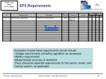 eps requirements