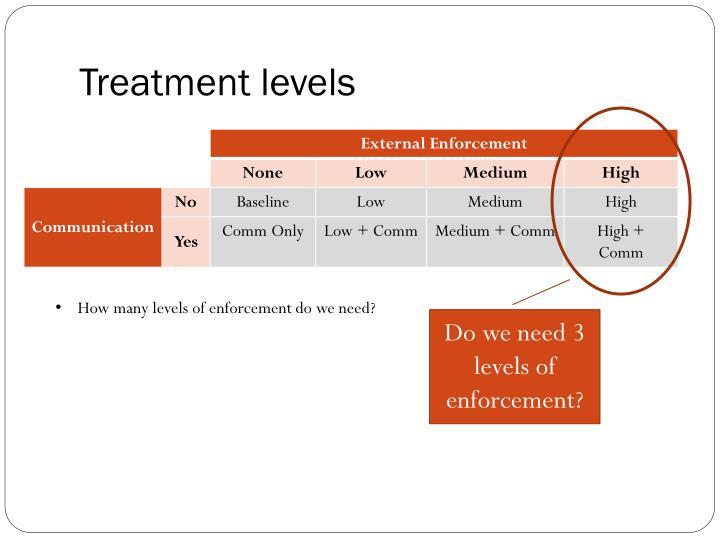 Treatment levels