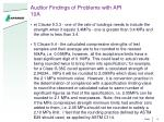 auditor findings of problems with api 10a1