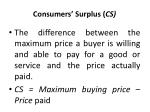 consumers surplus cs
