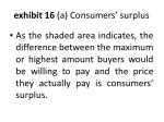 exhibit 16 a consumers surplus