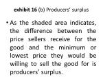 exhibit 16 b producers surplus