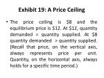 exhibit 19 a price ceiling