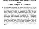 moving to equilibrium what happens to price when there is a surplus or a shortage