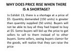 why does price rise when there is a shortage