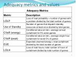 adequacy metrics and values