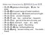 make new characters by and