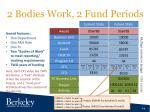 2 bodies work 2 fund periods