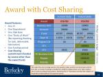 award with cost sharing
