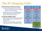the pc mapping table
