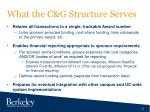 what the c g structure serves
