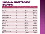 2013 2014 budget review staffing1