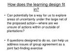 how does the learning design fit in