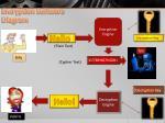 encryption software diagram