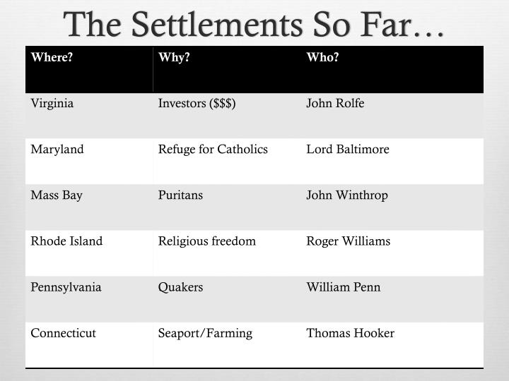 the settlements so far n.