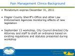 pain management clinics background