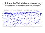 12 zambia met stations are wrong note no zeroes most common values are the highest