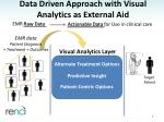 data driven approach with visual analytics as external aid