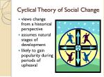 cyclical theory of social change