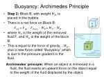 buoyancy archimedes principle2