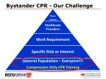 bystander cpr our challenge1