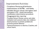 improvement activities