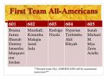 first team all americans