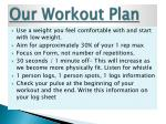 our workout plan