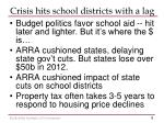 crisis hits school districts with a lag