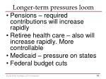 longer term pressures loom