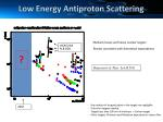 low energy antiproton scattering