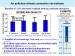 air pollution climate connection via methane