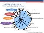 4 sistemas educativos 2 3 malla curricular temas cubiertos