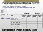 comparing traits survey data1