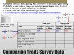 comparing traits survey data2