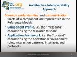 architecture interoperability approach