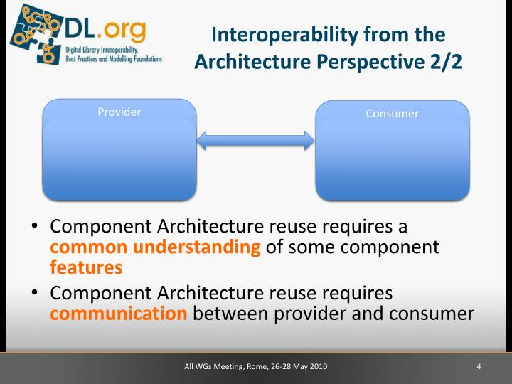 Interoperability from the Architecture