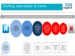 shifting care closer to h ome