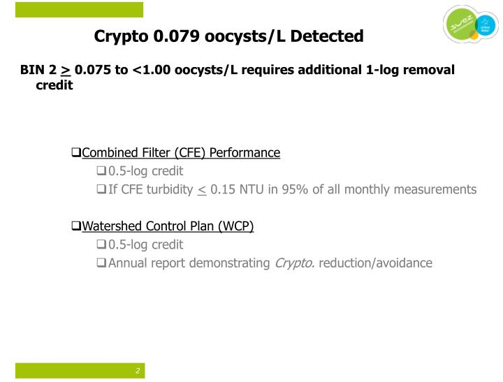Crypto 0 079 oocysts l detected