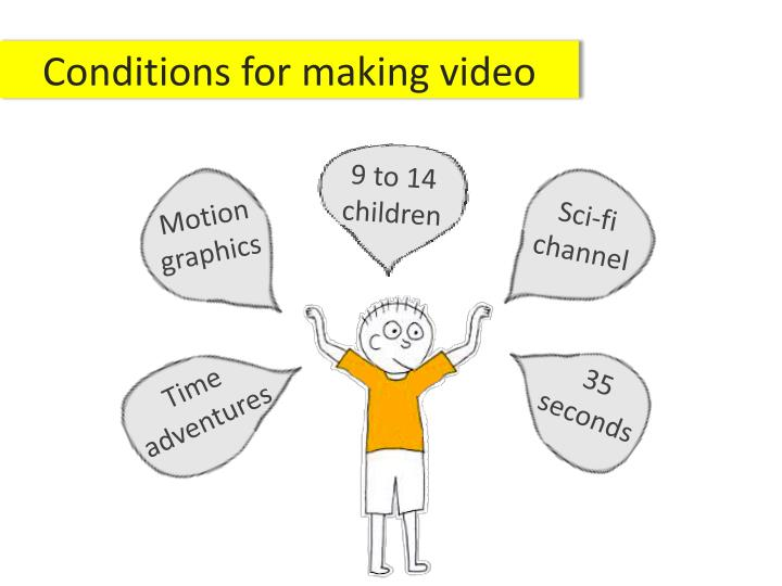 Conditions for making video