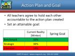 action plan and goal