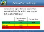 action plan and goal1