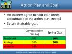 action plan and goal2